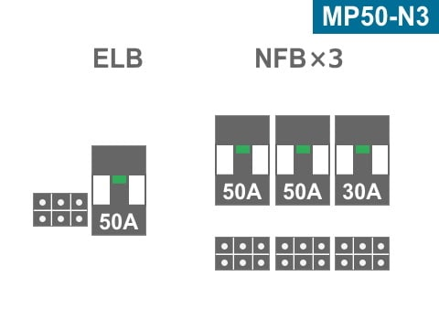 Power board main 50A 3 circuit